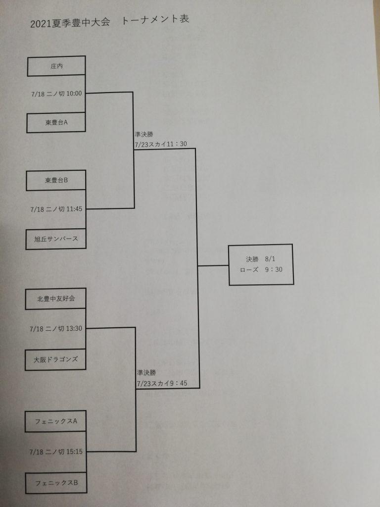 豊中市夏季少年野球大会 トーナメント表