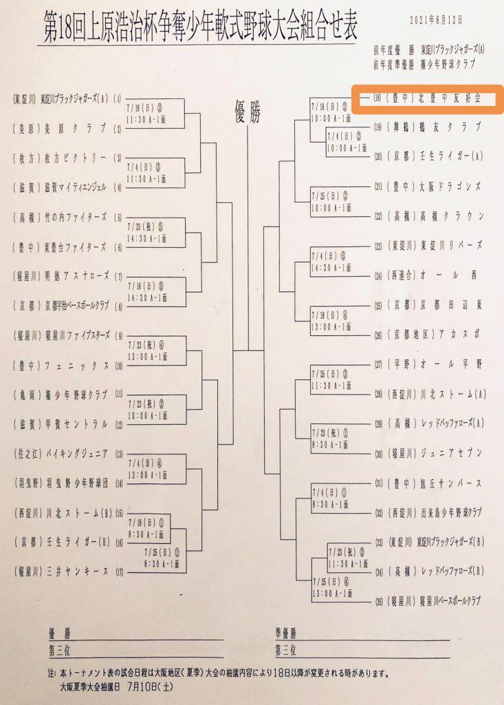 上原浩治杯争奪少年軟式野球大会トーナメント表